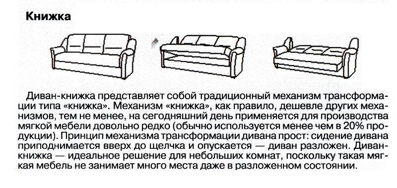 Магазин 100 диванов в  Москве